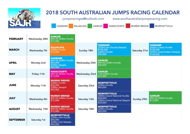 2018 SA Jumps Racing Calendar