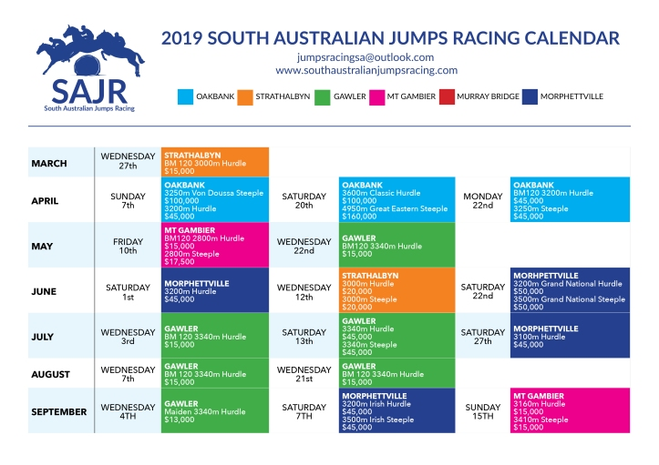 SA Jumps Racing Calendar 2019