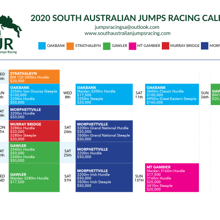 SA Jumps Racing Calendar 2020